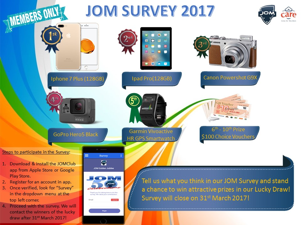 JOM Survey Poster